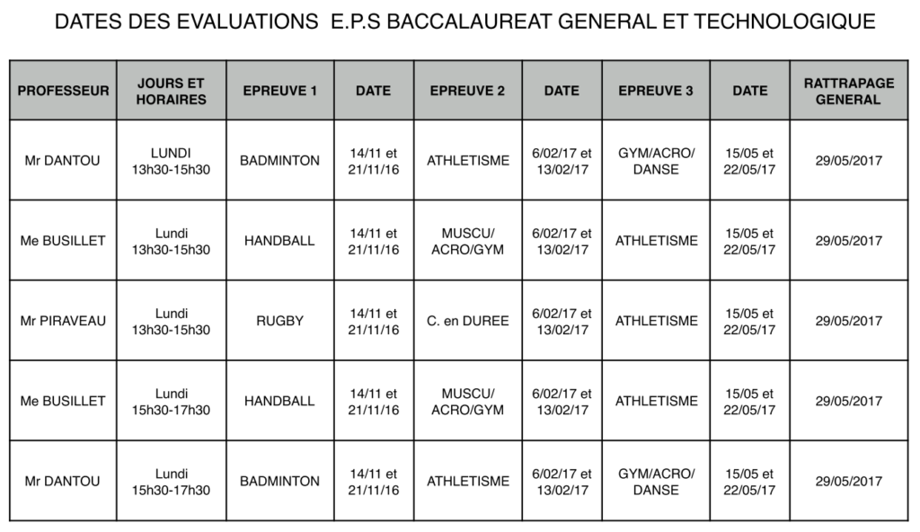 dates-des-evaluations-eps-bac-gt