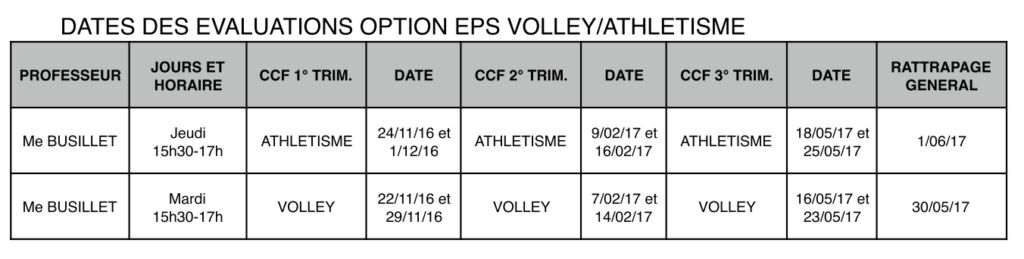 dates-des-evaluations-option-eps-volley-athletisme